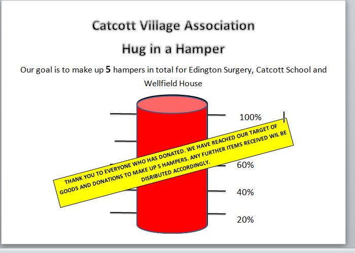 hug in a hamper totaliser